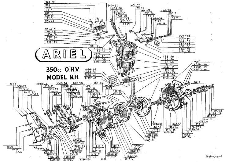 Wiring Diagram: 13 Ariel Square Four Engine Diagram
