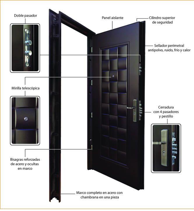 XE Puertas de Seguridad