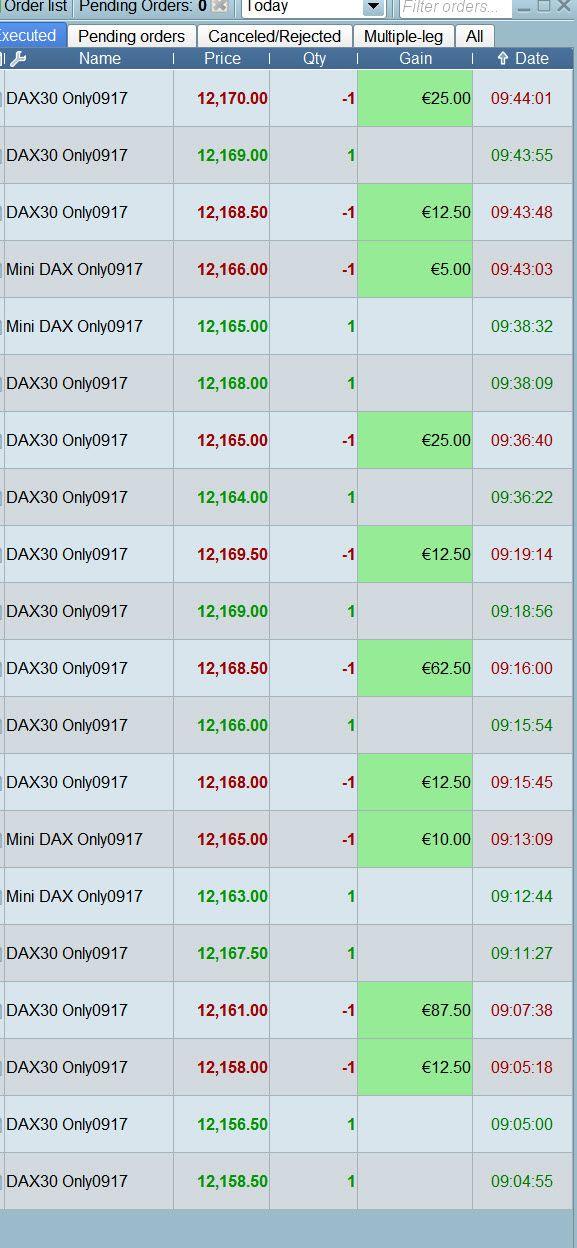 +265€ en 45 minutes, je peux rentrer chea moi fin des #vacances je quitte les gens du bas :) Les trades : https://www.andlil.com/forum/day-trading-et-scalping-du-lundi-31-juillet-2017-t17386-90.html#p670262