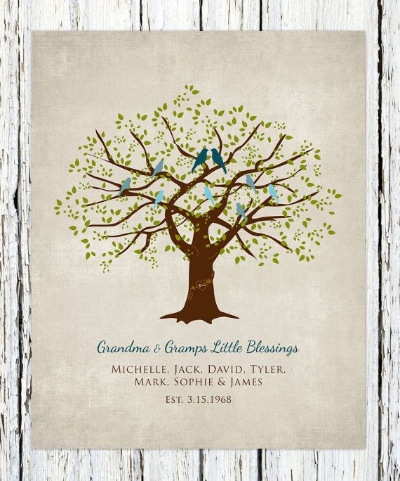 Beautiful unique Family tree with grandkids names printed on archival paper (with a thin white border). A great keepsake gift for weddings, anniversaries, birthdays and holiday gift-giving.    You may select a color from the legend if you would like to change background, tree leaves, tree trunk , birds and font colors. Font style may be selected from the font legend. Please include grandkids names, initials for grandparents, established date, quote if any and colors in the message to seller…