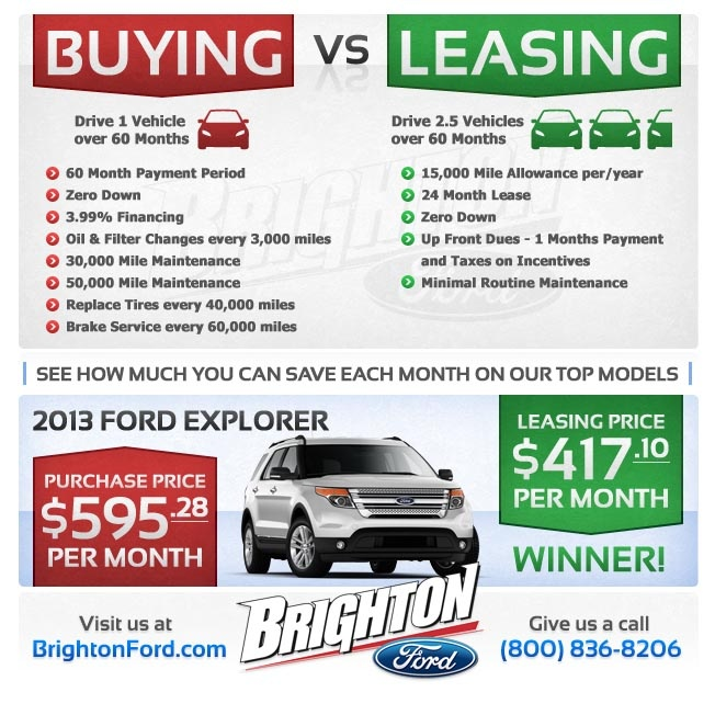 #Buy vs. #Lease: 2013 #Ford #Explorer - Check out the pros and cons!