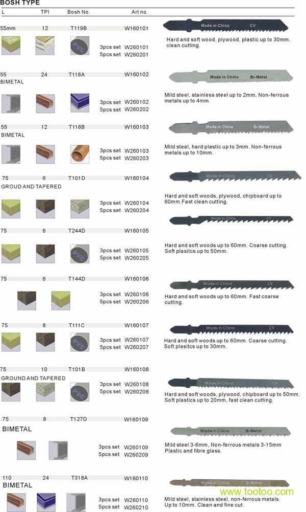 Jig Saw Blade For Bosch,Makita - Buy Jig Saw Blade Product on Alibaba.com