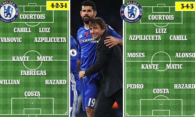 ☆Antonio Conte's switch to 3-4-3 has seen CHELSEA score 16 goals without reply with Everton the latest victims: The system putting opponents to the sword...