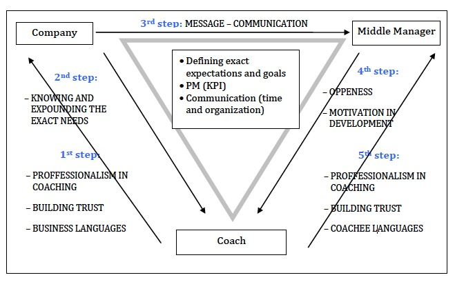 15 best Chinese Coaching Models images on Pinterest