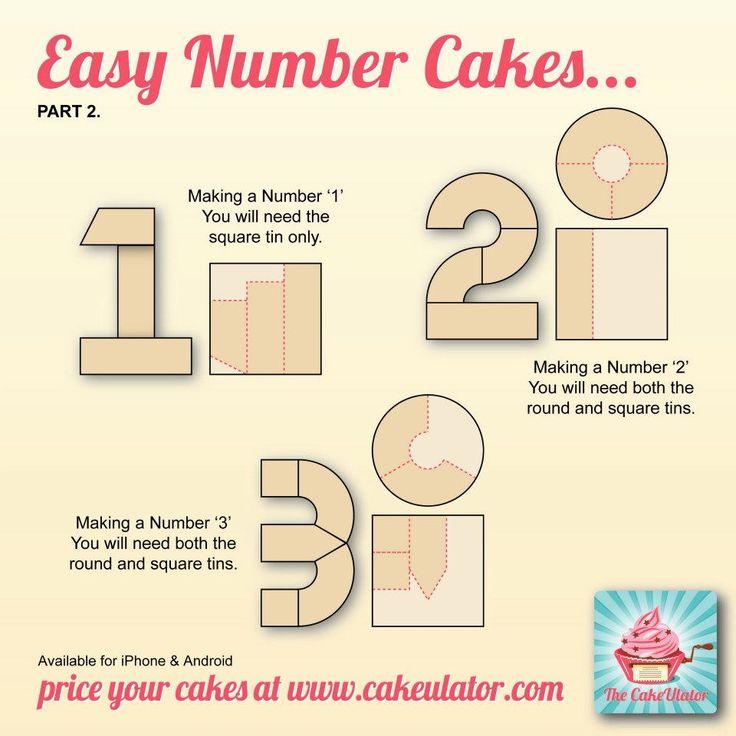 Number cake 1-3