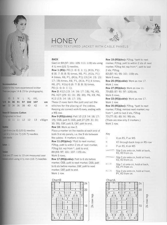 Розовый жакет с аранами | Шкатулочка для рукодельниц
