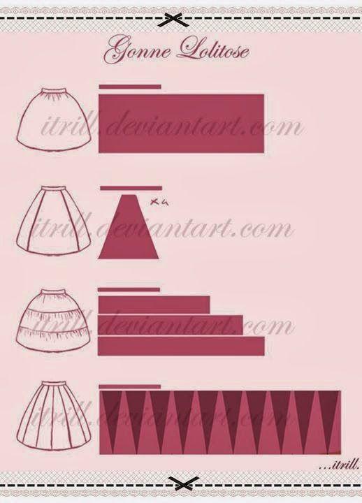 ARTE COM QUIANE - Paps,Moldes,E.V.A,Feltro,Costuras,Fofuchas 3D: variedade de saias:moldes