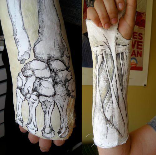 anatomy cast