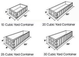 dumpster-sizes.jpg (310×223)