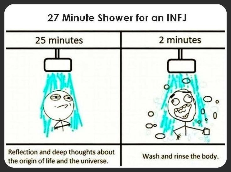 """maybe before.. but now it's about saving water... although occasionally will be in deep thought and """"forget"""" I'm in the shower"""