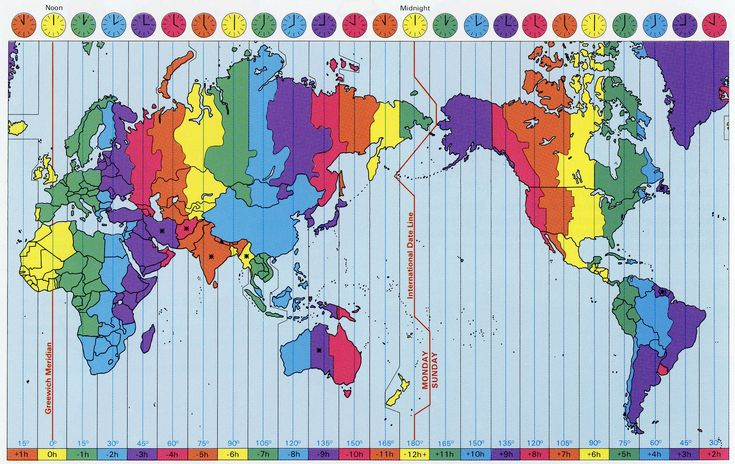 Time Zones: The international date line keeps calendars on the correct date for world travelers; when it is midnight on the international date line, the entire world is on the same day for just that moment