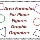 This product is a two page graphic organizer for the area formulas for plane figures:  1)  Triangle 2)  Rhombus 3)  Trapezoid 4)  Regular Polygon 5...