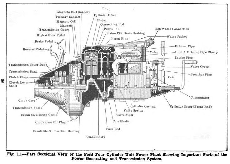 49 best 1900-1924: Model T images on Pinterest