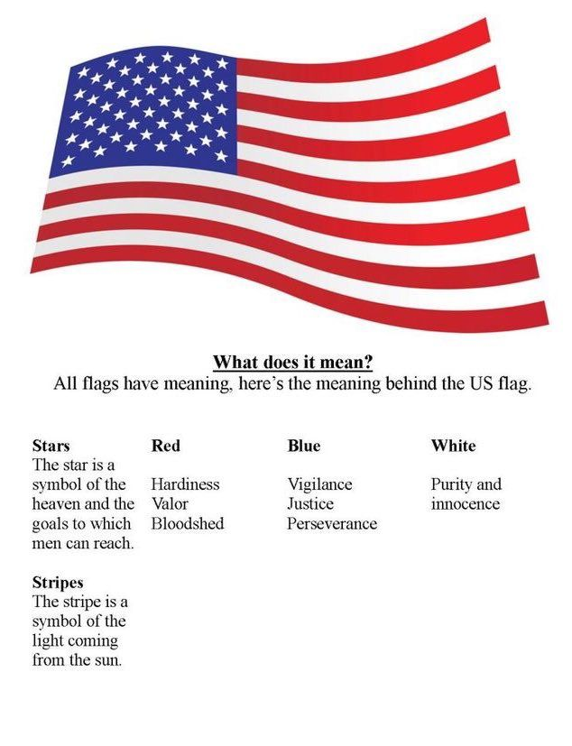What Does It Mean American Flag Meaning Usa Flag Images Flag