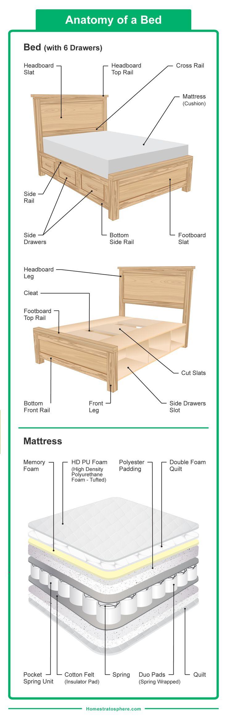 1771 best master bedroom ideas images on pinterest bedroom suites bedrooms and luxury bedrooms. Black Bedroom Furniture Sets. Home Design Ideas