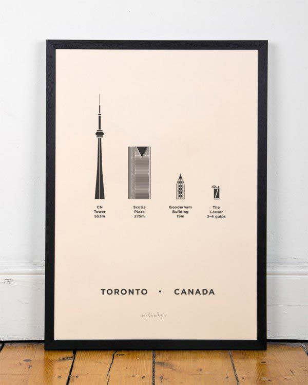 14 Awesome City posters