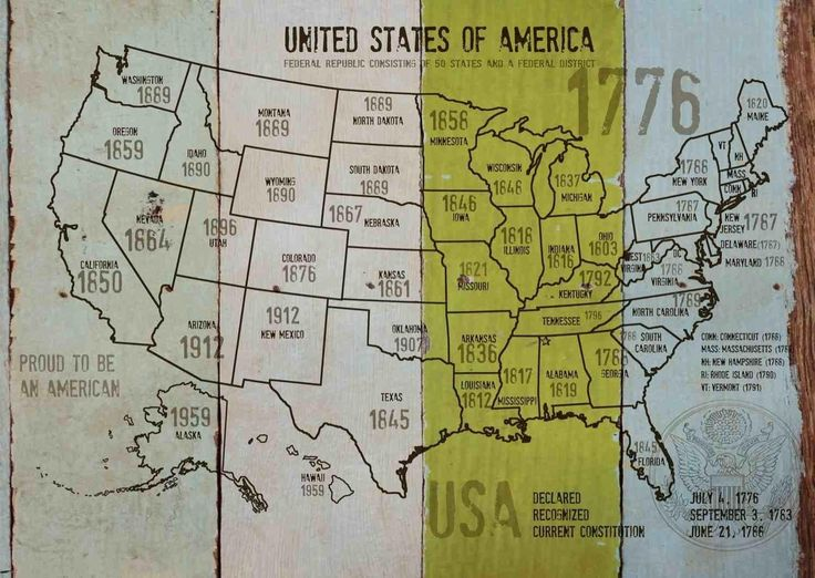 Map Of Usa 1776 38 Canvas Print By Irena Orlov 24 X 36