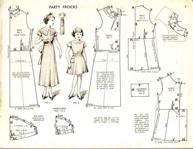Children's Weat no 1- 1937. Party frocks