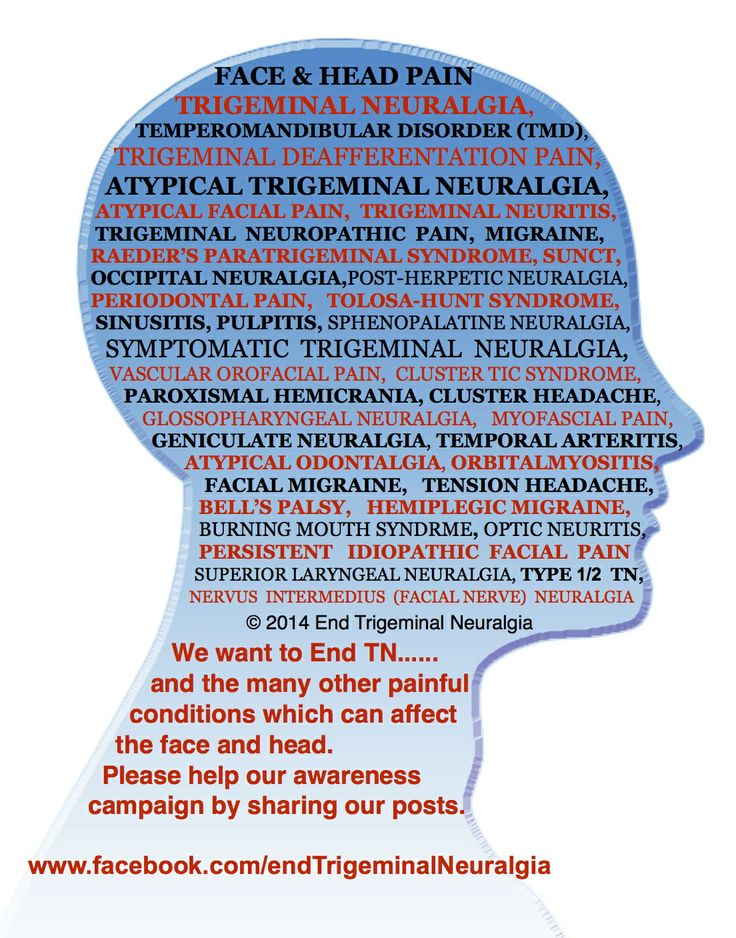 There are so many head and face pain conditions.... www.facebook.com/endTrigeminalNeuralgia
