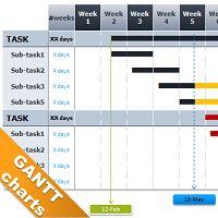 Diagramme de Gantt pour PowerPoint