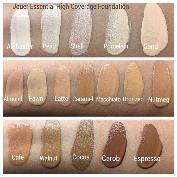 Jouer Essential High Coverage Foundation Swatches and Review www.calibeaute.com