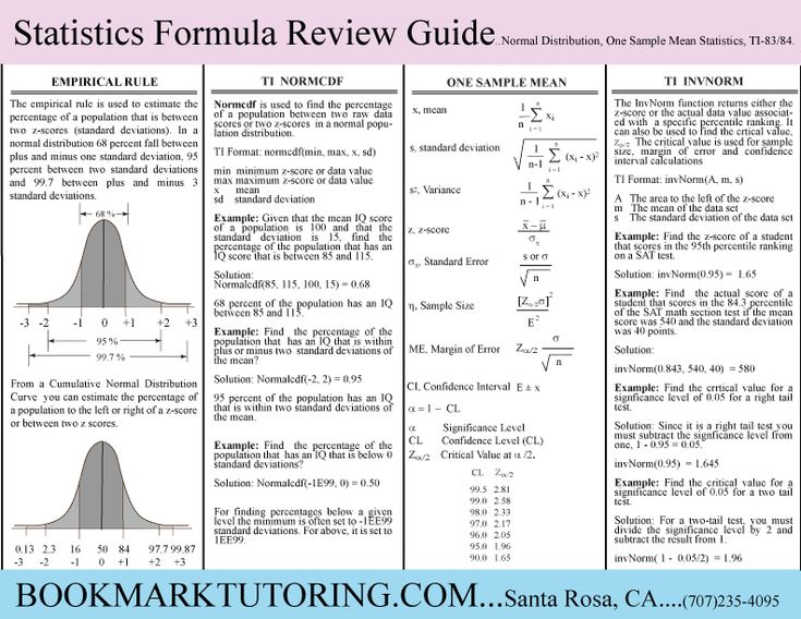 Best 25+ Statistics cheat sheet ideas on Pinterest Data science - datapower resume