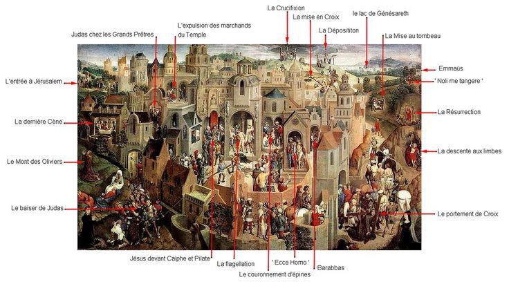 Hans Memling, La Passion du Christ (1470-71)