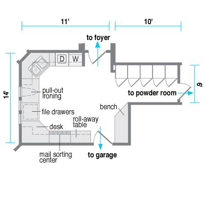 3115 best laundry mud craft space images on pinterest Laundry room blueprints