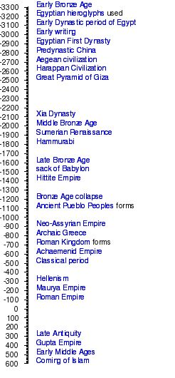 http://upload.wikimedia.org/wikipedia/en/timeline/b778a327a923daa12bde57c6ab503041.png