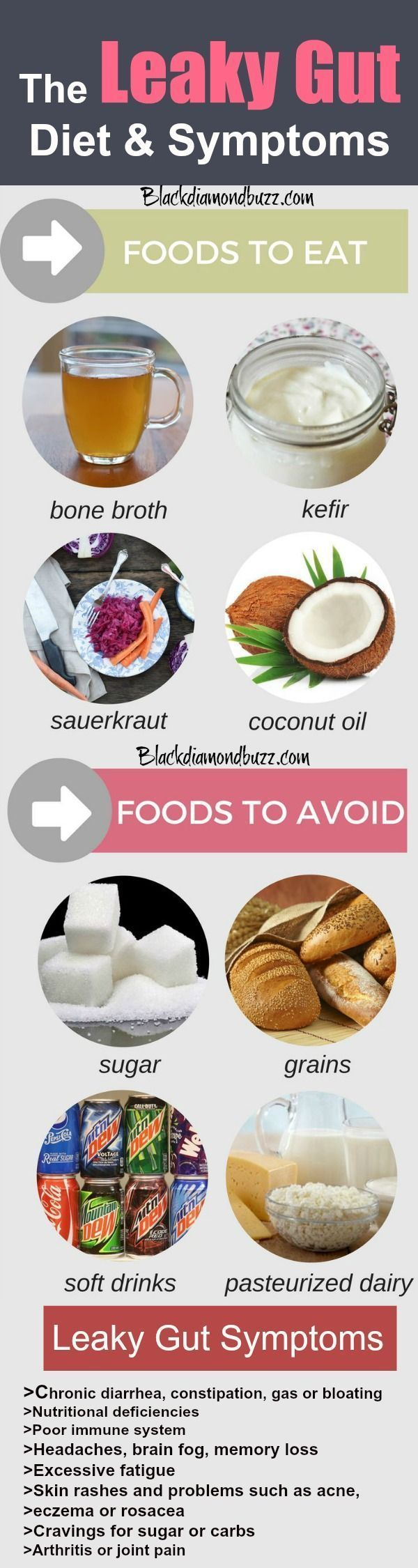 288 best Leaky Gut images on Pinterest | Best healthy recipes, Cyclical ketogenic diet and ...