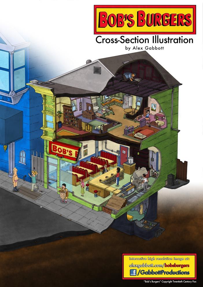 BOB'S BURGERS CROSS SECTION - this doesn't seem correct