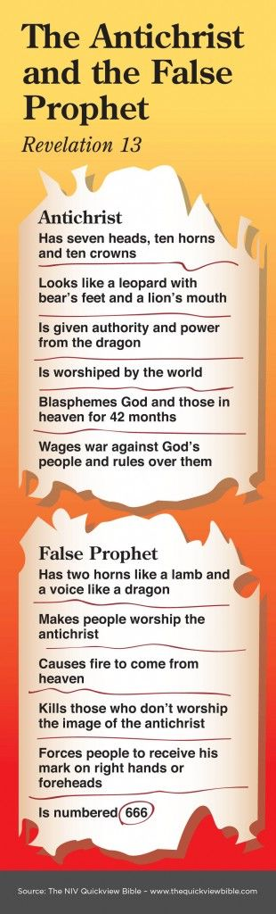 The AntiChrist and the False Prophet Revelation 13