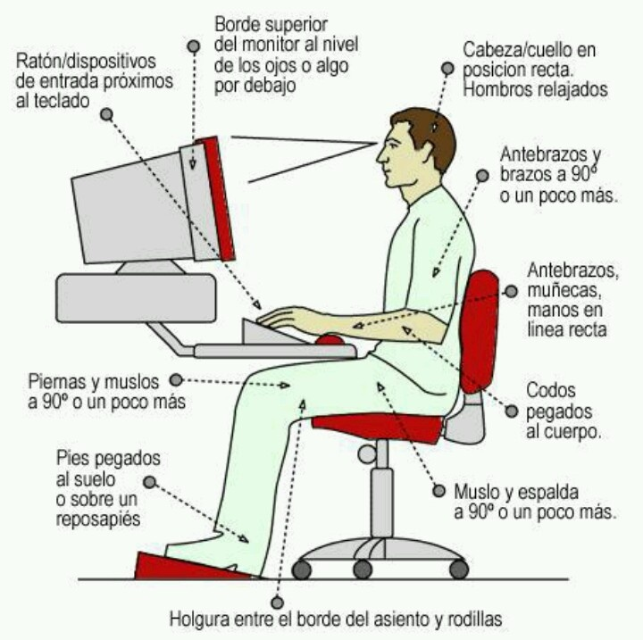 30 best ergonom a y buena postura images on pinterest for Sillas para una buena postura