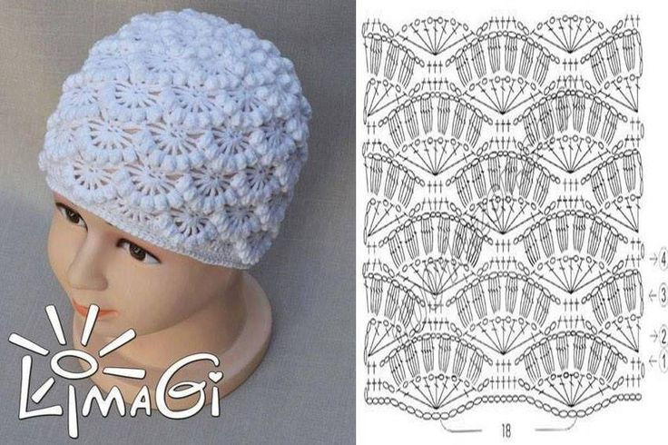 224 besten czapki Bilder auf Pinterest | Häkelmützen, Babyhäkelei ...