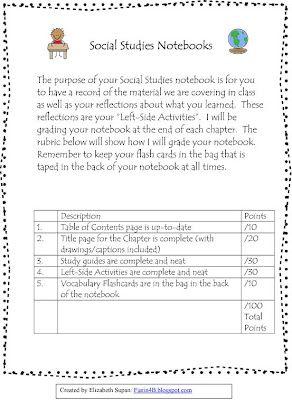 Social Studies Notebooking Grading Rubric