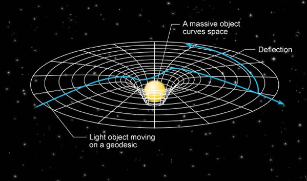 With all the matter-and-energy so close together and so dense at the moment of the Big Bang, why didn't it recollapse?