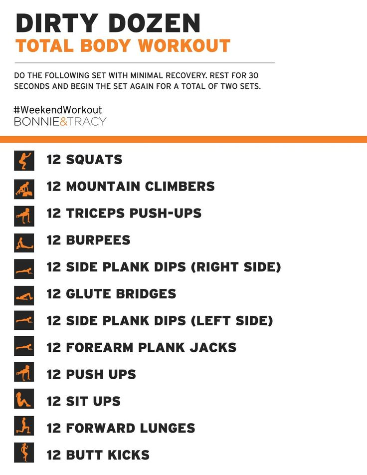 Dirty Dozen Total Body Workout