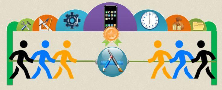 Mobile Anwendungen – ein Weg, um der Konkurrenz ein Schritt vorraus zu sein