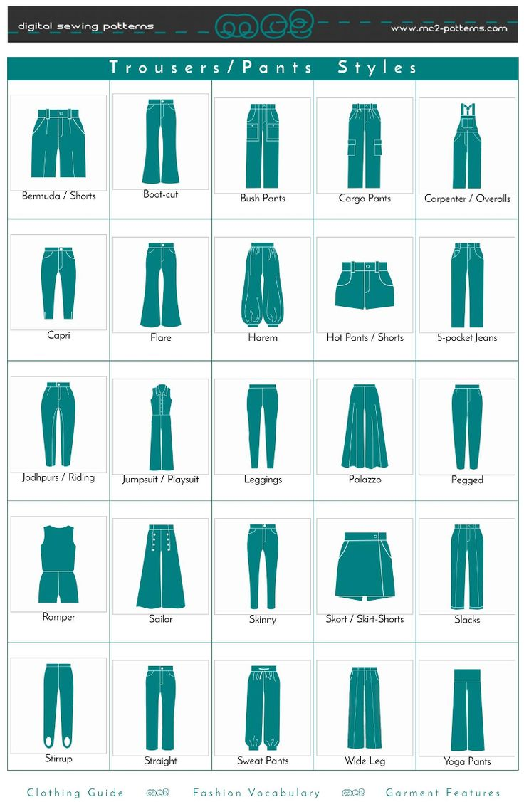Best 25 Types Of Trousers Ideas On Pinterest Jean Types