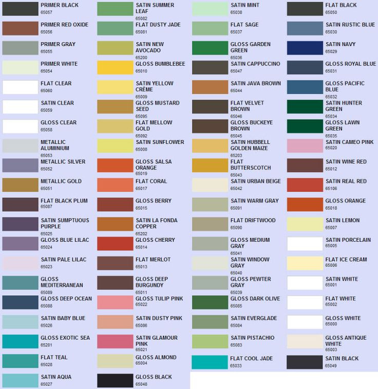 All of valspar spray paint colors oh the possibilities Valspar interior paint colors