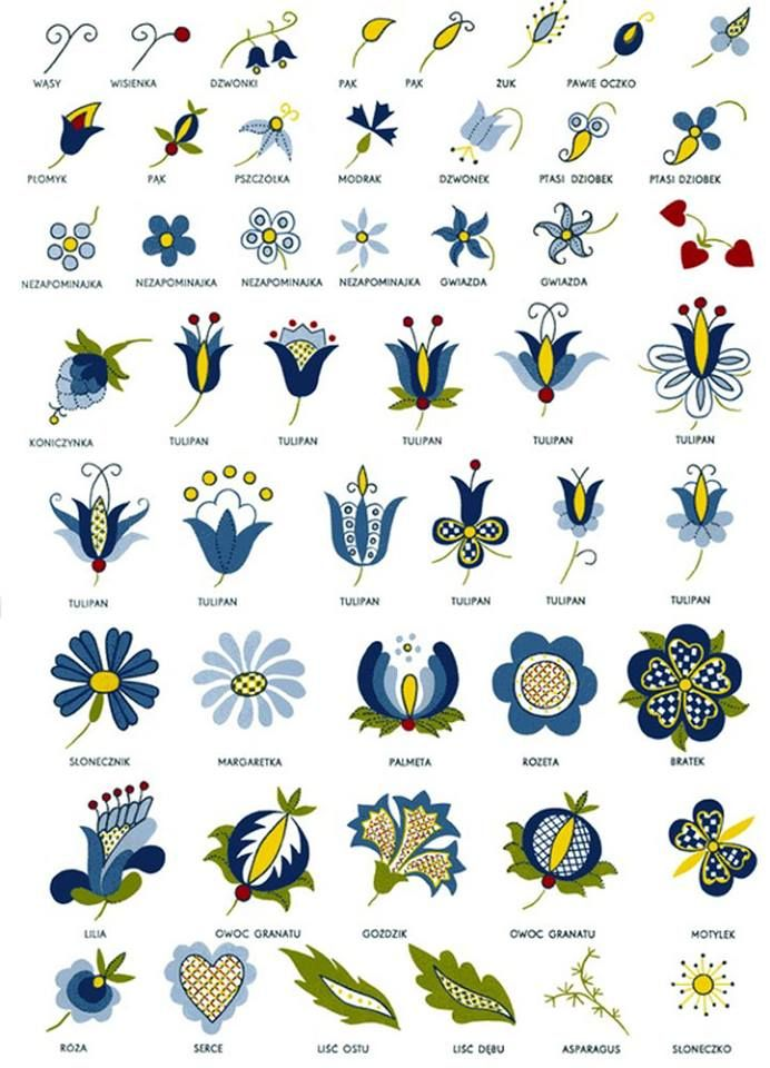 Kashubian flowers with meanings embroidery designs source: http://dziemianczyk.eu/