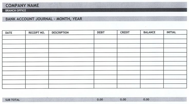 General business report format