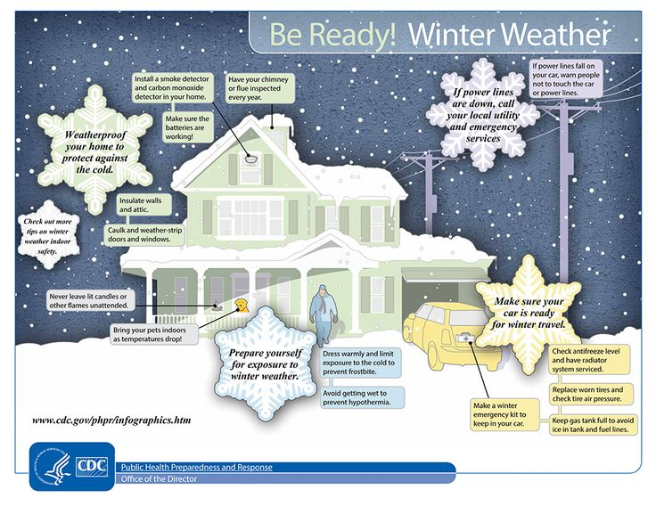 Prepare for winter weather! When the weather turns cooler it's time to weatherproof your home to protect against the cold.
