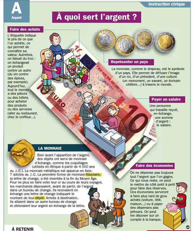 Fiche exposés : À quoi sert l'argent ?