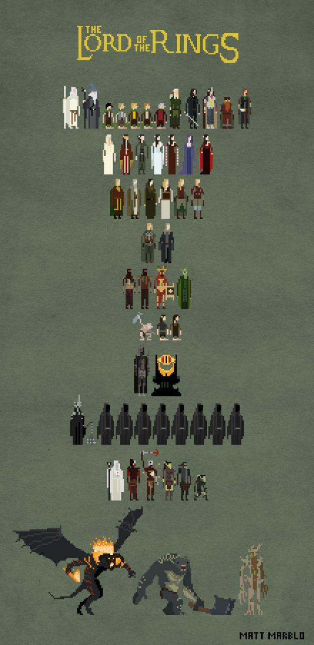 Cool 8-bit version of the characters in the Lord of the Rings