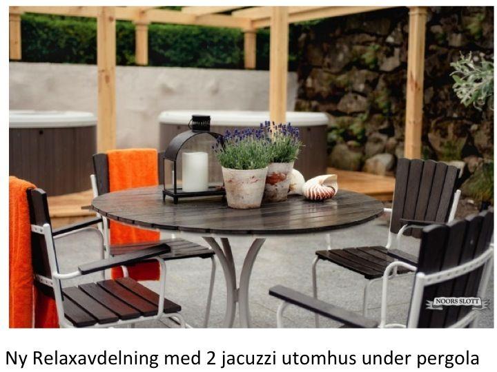 Relaxavdelningen på slottet, jacuzzi, basta, relax, bada, slott, noors slott
