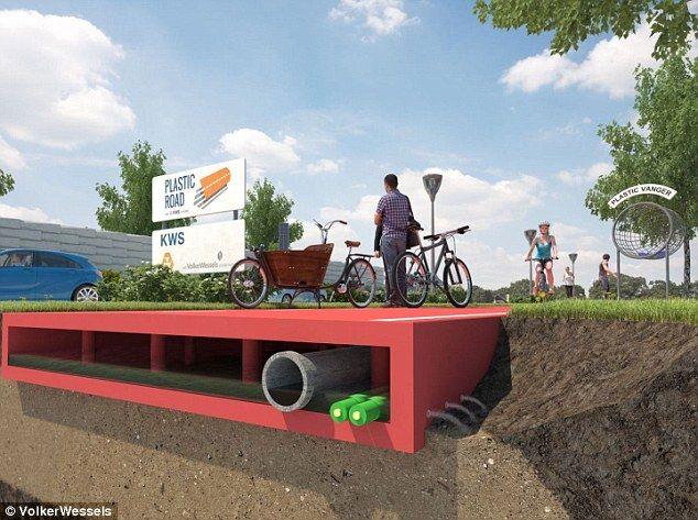 Keren ! Kontruksi Jalan Raya dari Limbah Plastik