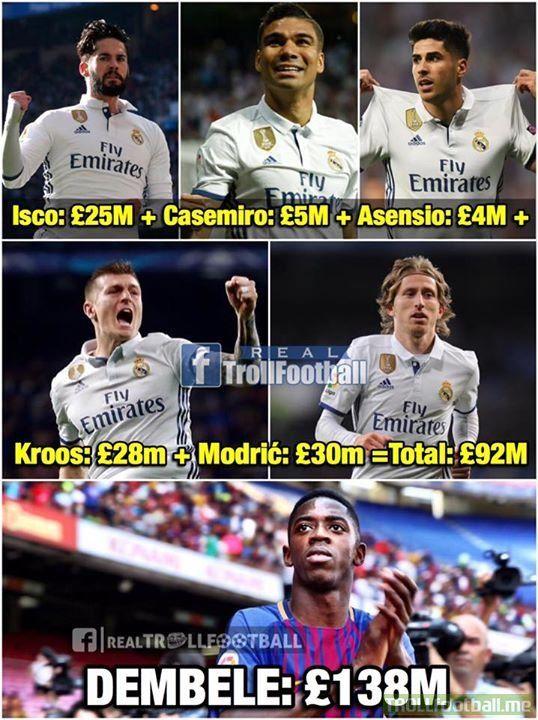 Real Madrid. 😱👊 Like Troll Football For More