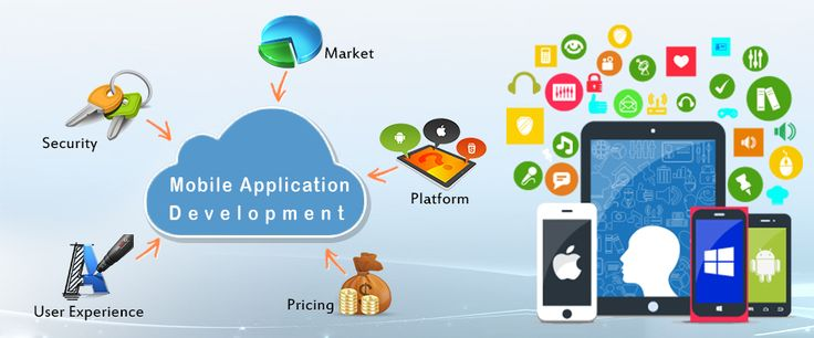 Using a cross-platform mobile application development tool can help you save a lot of time and money, as long as the UI of the app is updated to match the each system.For more info call +91-9650505553. Visit - http://www.radicalbusinesssolutions.org/ #ResponsiveWebsite #WebDevelopment #EcommerceWebDevelopment#WebsiteDevelopment #EcommerceWebsite #EcommerceDevelopment Worried about the reliability and responsiveness of your e-commerce website?