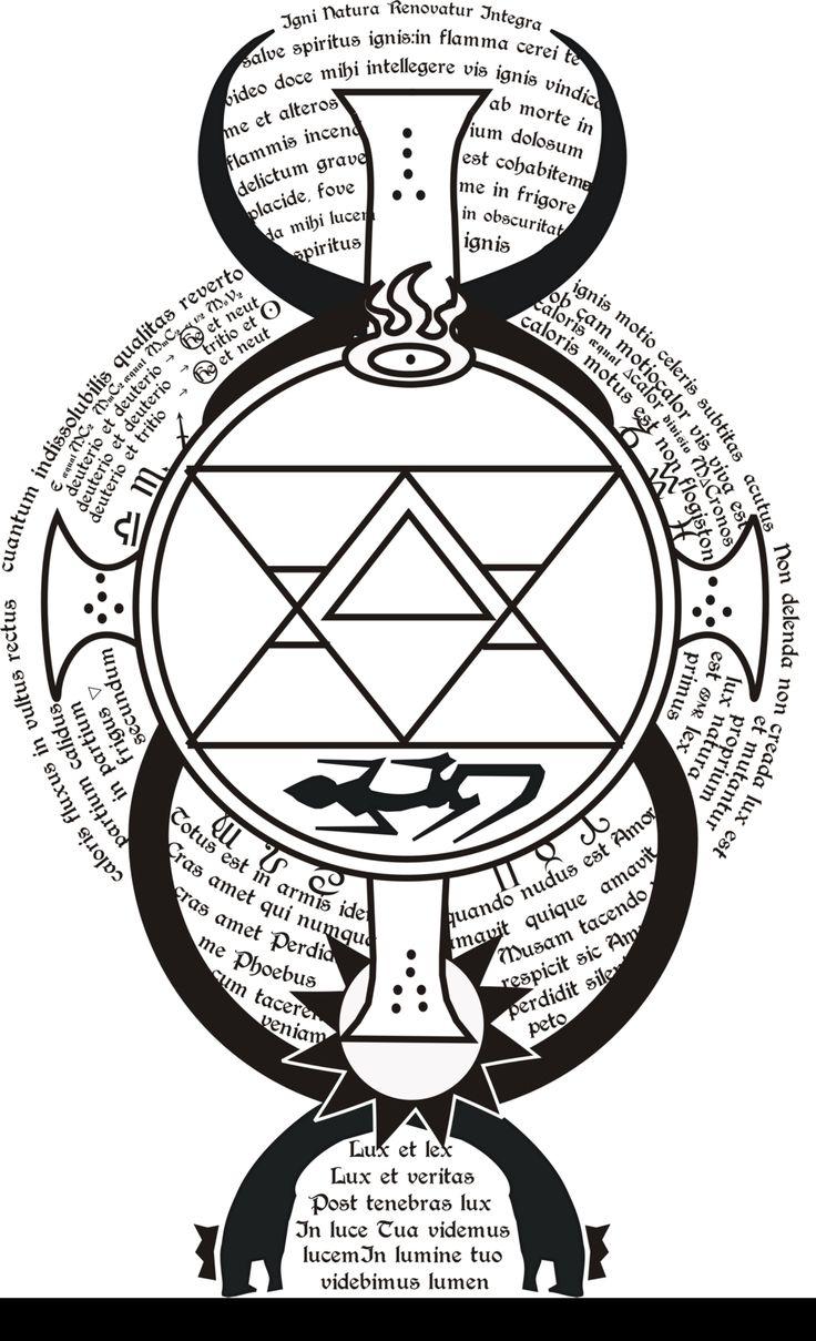 Transmutation Circle Tattoo: 17 Best Images About Transmutation Circle Fma On Pinterest
